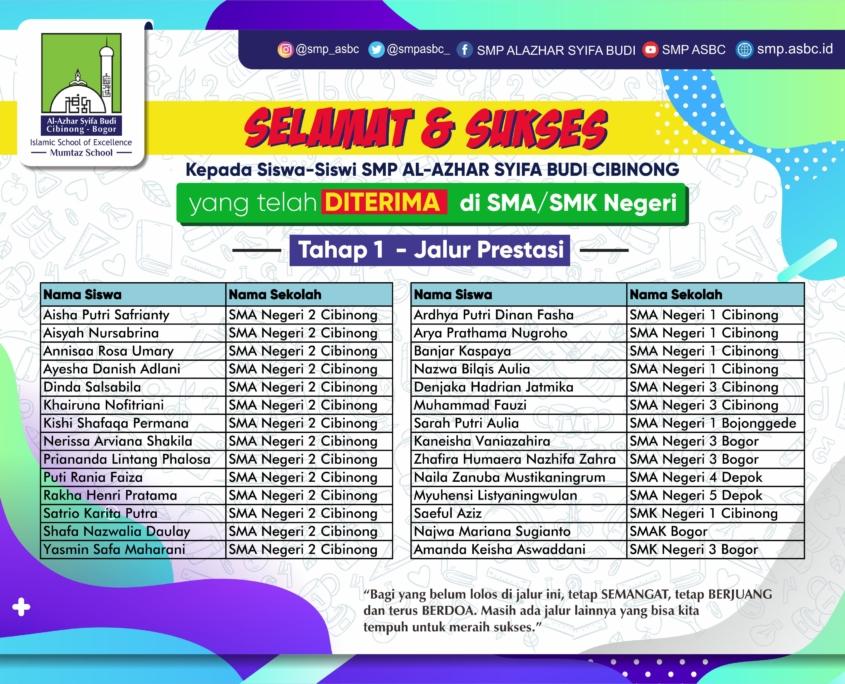 28 Siswa SMP ASBC Diterima di SMA/SMK Negeri Tahap 1 Jalur Prestasi